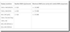 Windows-10-Mobile-RAM-Requirements[1]