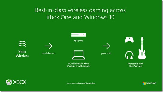 Xbox-Wireless-Program[1]