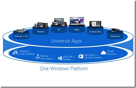 uwp-windows-10-apps-cropped-universal[1]