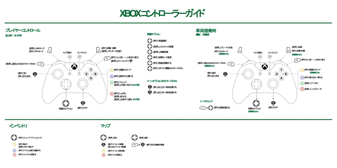 pic_manual_gamepad